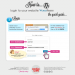 A visual guide: how to login to WordPress